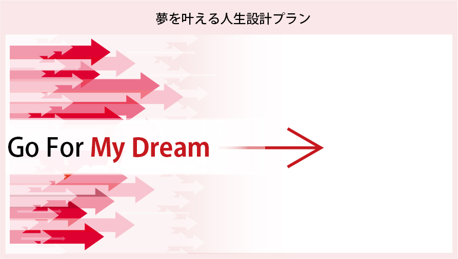 夢を叶える人生設計プラン